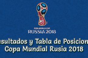 Resultados y Tabla de Posiciones Copa Mundial de Rusia 2018