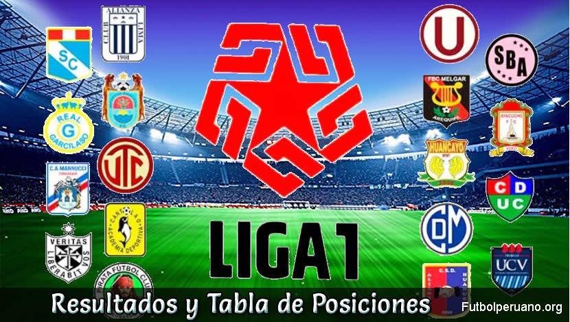 Resultados y Tabla de Posiciones liga 1 de Fútbol Peruano 2019