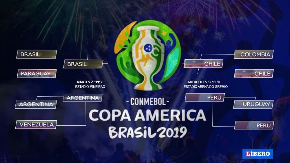 Image Result For Chile Vs Argentina En Vivo Chile